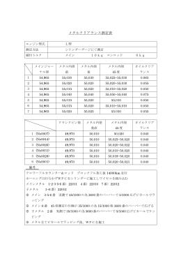 メタルクリアランス測定表