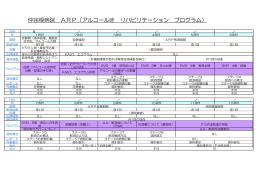 仲宗根病院 ARP(アルコール症 リハビリテーション プログラム)