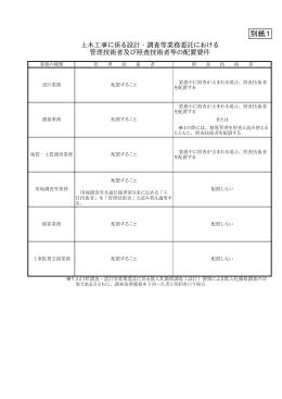 別紙1 - 山口県