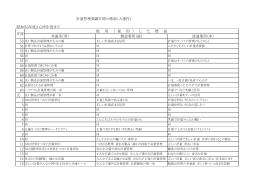 計量管理強調月間の標語(入選作) 昭和53年