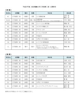 こちら - 東京電機大学