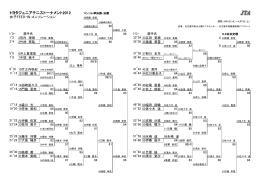 トヨタジュニアテニストーナメント2012