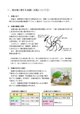 1.風水害に関する知識(台風について①)
