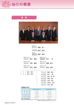 当行の概要 - 千葉興業銀行