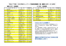 平成27年度 CKD予防ネットワーク登録医療機関一覧(薩摩