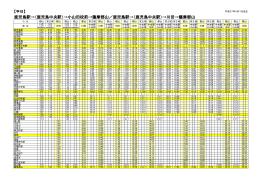 鹿児島駅→(鹿児島中央駅)→小山田校前→薩摩郡山/鹿児島駅