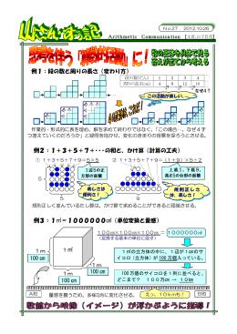 例1;段の数と周りの長さ(変わり方) 例2;1+3+5+7+・・・の和と