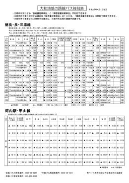 姓 名 回生 式典 懇親会 見学 伊藤 英吉 7 欠席 出席 欠席 井本 武子 16