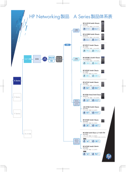 HP Networking 製品体系表