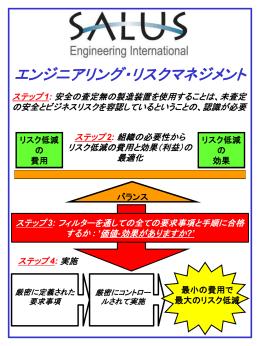 エンジニアリング・リスクマネジメント - Salus Engineering Homepage
