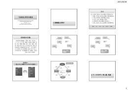 「役割語」研究の展望 Quiz 役割語の定義
