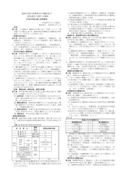 経済学部の授業科目の履修及び 単位認定に関する規程