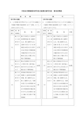 新旧対照表(PDF:50KB)