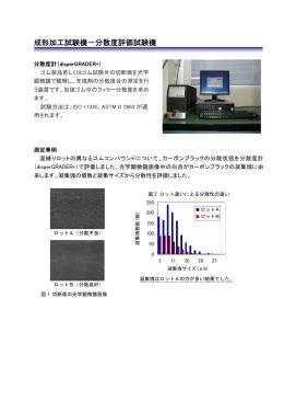 成形加工試験機-分散度評価試験機