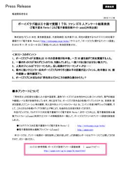 【調査報告】株式会社パピレス - ボーイズラブに関するアンケート調査
