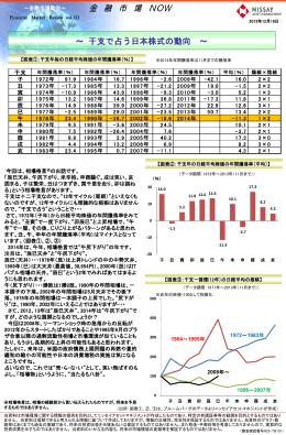 干支で占う日本株式の動向 - ニッセイ アセットマネジメント