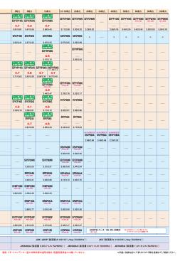 設備用・工場用 エアコン 2012/02発行 004p 特長 ラインナップ