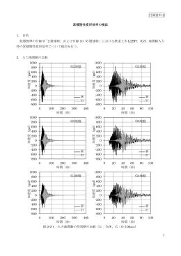④20140530_付属資料2 累積塑性変形倍率の検証