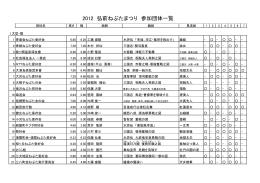 2012 弘前ねぷたまつり 参加団体一覧