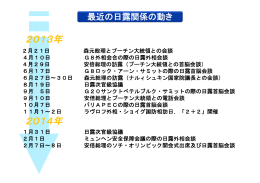最近の日露関係の動き(PDF)