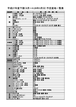 平成27年下期分産地(PDF:86KB)
