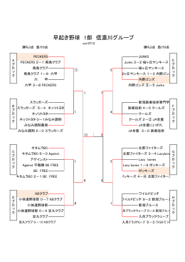 早起き野球 1部 信濃川グループ