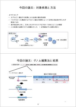 今回の論文:対象疾患と方法 今回の論文:ゲノム編集法と結果