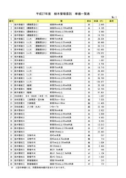 単価一覧表 (PDFファイル・116KB)