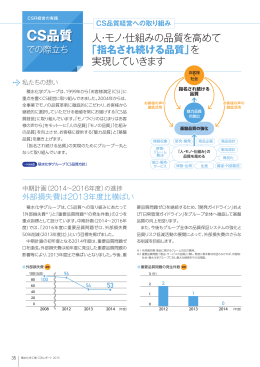 CS品質 - 積水化学工業