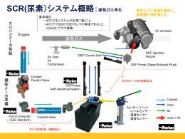 SCR(尿素)システム概略:排気ガス浄化
