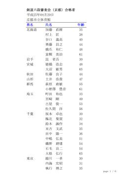 剣道六段審査会(京都)合格者 平成25年04月29日 京都市立体育館 県