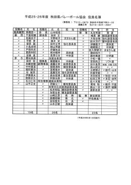 平成25・26年度秋田県バレーボール協会役員名簿