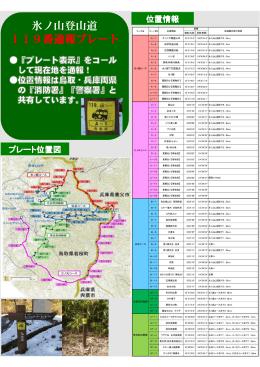 119番通報プレート pdf