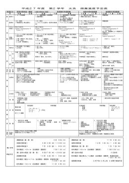 平成27年度 第2学年(文系)授業進度予定表