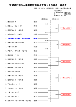 茨城県日本ハム学童野球県西Aブロック予選会 組合表