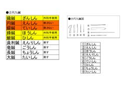 古代九鍼 - FC2