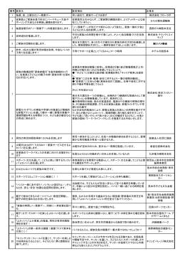 平成23年度よかパパ宣言(企業) (PDF:149.5KB)