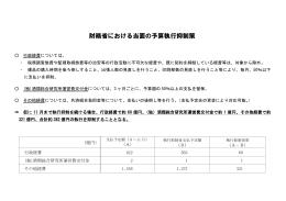 財務省における当面の予算執行抑制策