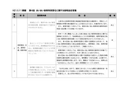 H21.5.11 開催 第4回 あいあい保育所民営化に関する説明会