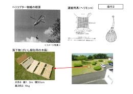 ヘリコプター物輸の概要 運搬用具(ヘリモッコ) 落下物(がいし梱包用の木