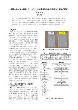 表面含浸工法を適用したコンクリートの簡易的性能評価手法に関する研究