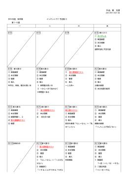 作成:鄭 浩瀾 2015 年 9 月 9 日 2015 年度 秋学期 インテンシブ2 予定