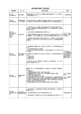 運行管理者の業務一覧表