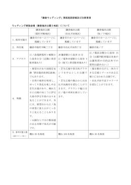 江ノ電長谷駅から徒歩 15 分(公園内駐車場は本来の 公園利用