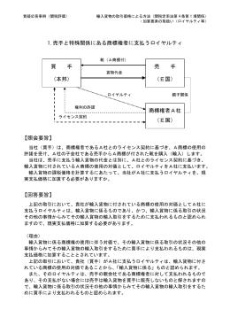 24.買手が金型メーカーに無償提供した原型の費用 【照会要旨】 【回答
