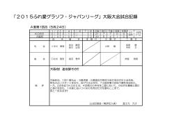 「2015ふれ愛グラソフ・ジャパンリーグ」大阪大会試合記録