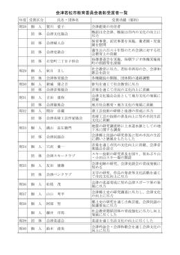 会津若松市教育委員会表彰受賞者一覧