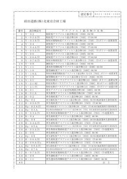 前田道路(株)北東京合材工場