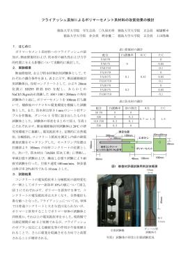フライアッシュ添加によるポリマーセメント系材料の改質効果の検討