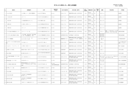 オストメイト対応トイレ設置施設一覧(公共)(PDF形式 103.4KB)